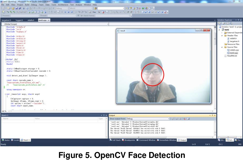 PDF] Application Research on Face Detection Technology based