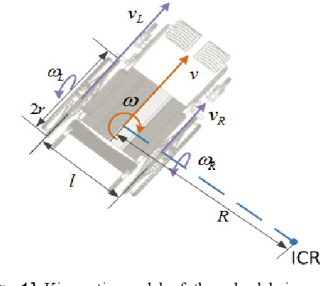 PDF] Design of an Electric Wheelchair Control Algorithm by Slope ...