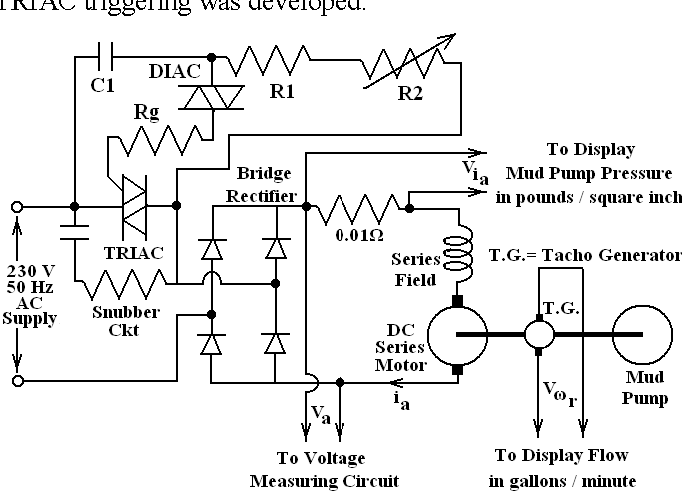 Figure 2 From Triac Diac Based Dc Series Motor Speed Controller For