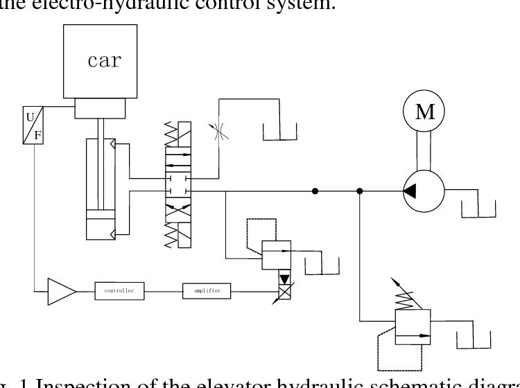 Hydraulic Elevator Wiring Diagram - Single Line Wiring Diagram 460v for Wiring  Diagram Schematics | Hydraulic Elevator Wiring Diagram |  | Wiring Diagram Schematics