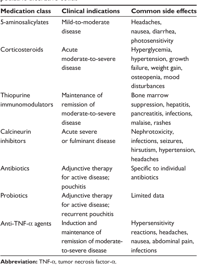 PDF] Pediatric ulcerative colitis: current treatment