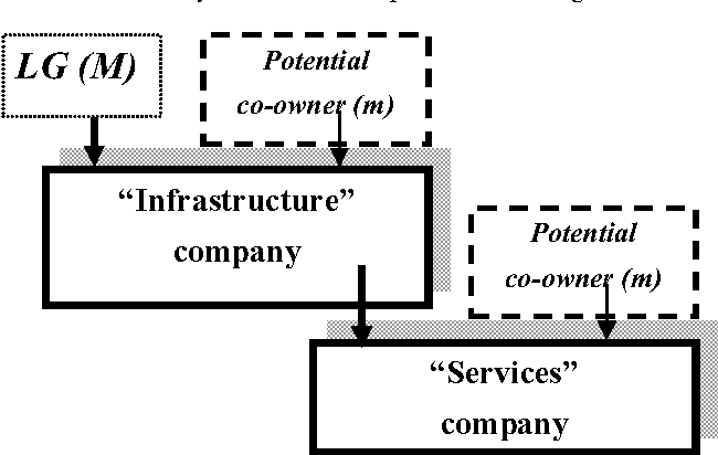 Wireless community networks: motivations, design and