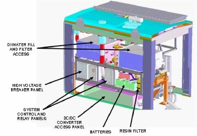 System design of a large fuel cell hybrid locomotive