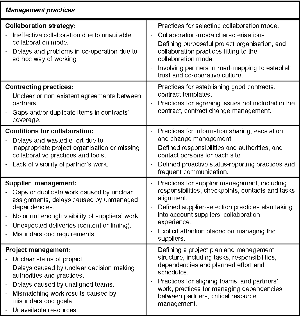 Table 8 from Global software engineering : challenges and