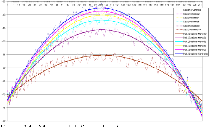 Figure 14 from A FEM-Matlab code for fluid-structure