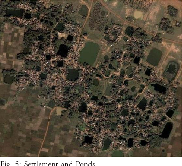 PDF] Analysis of Human Settlement Patterns Using RS and GIS