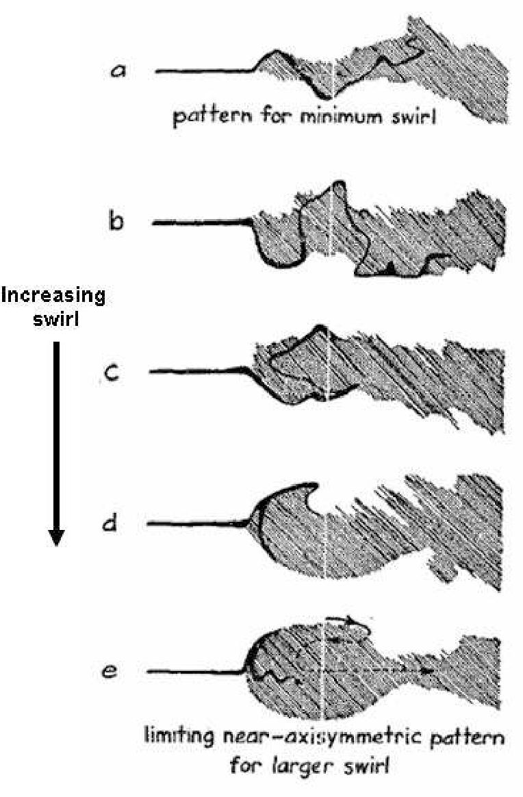 figure 4-12