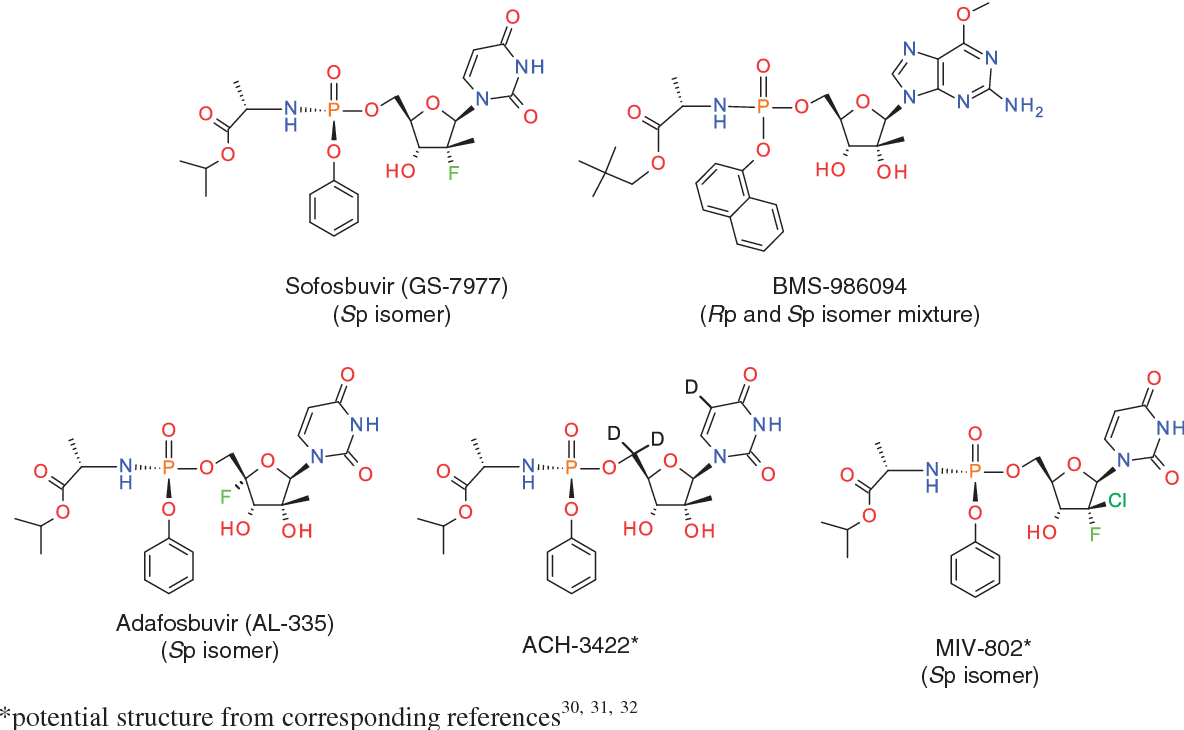 Figure 2. McGuigan phosphoramidate nucleotide prodrugs. (a) Sofosbuvir (GS-7977) (Sp isomer), (b) BMS-986094 (Rp and Sp isomer mixture), (c) Adafosbuvir (AL-335) (Sp isomer), (d) ACH-3422*, and (e) MIV-802* (Sp isomer). *Potential structure from Deshpande,31 Kalayanov et al.,45 and Andersson.46