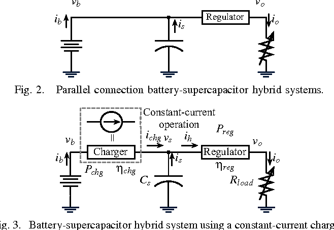 Figure 2 from Battery-supercapacitor hybrid system for high