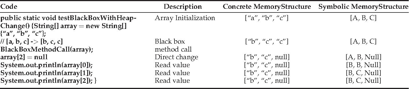 An Approach to Checking Consistency between UML Class Model