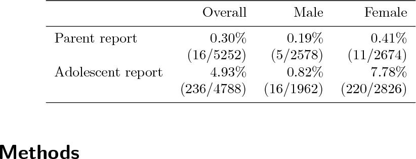 PDF] Density-based empirical likelihood procedures for