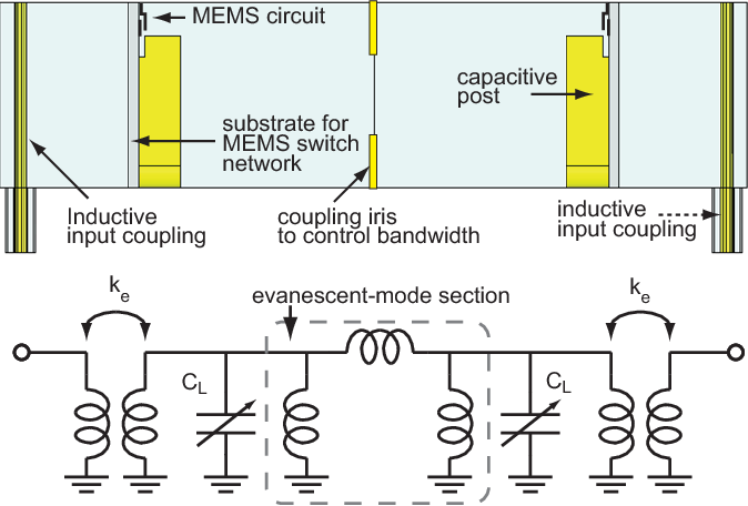 Figure 1 from High-Q RF-MEMS tunable evanescent-mode cavity