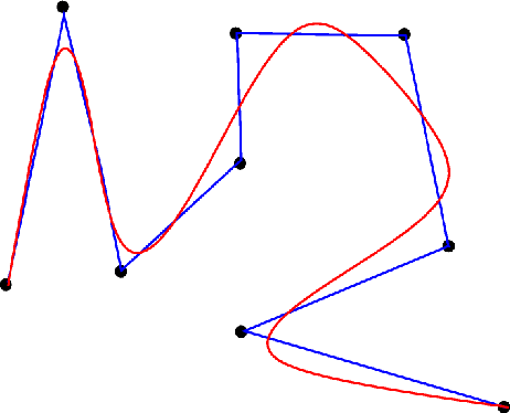 Figure 1 from Evolving the optimal racing line in a high-end