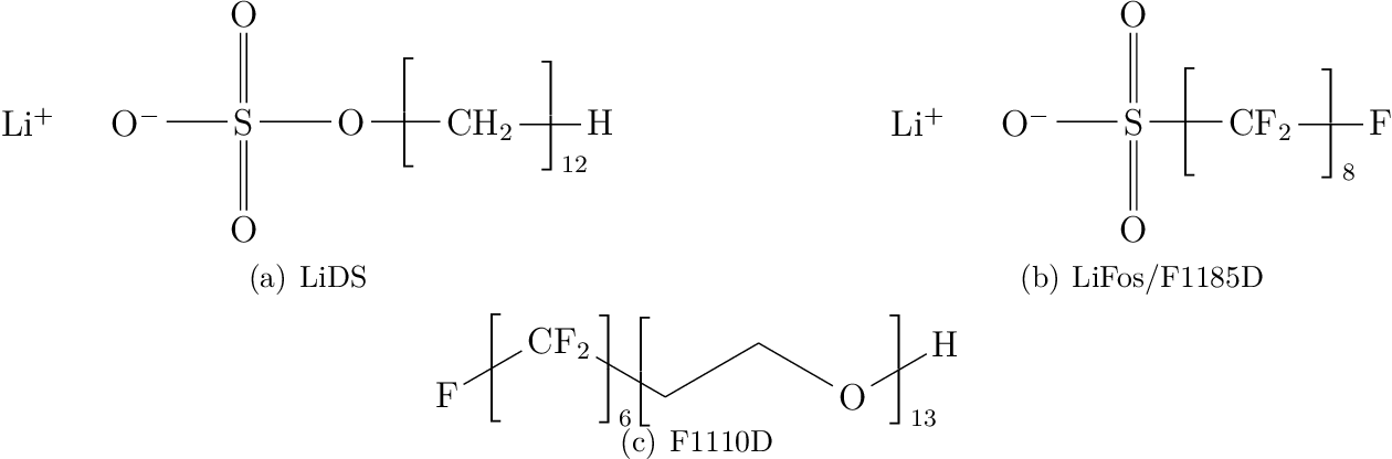 figure 1.20