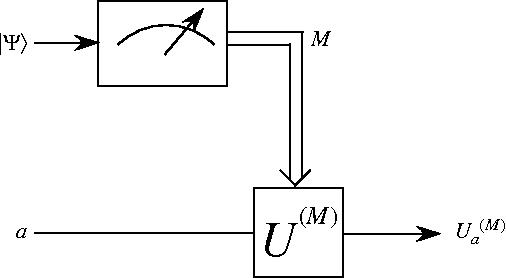 figure 4.20