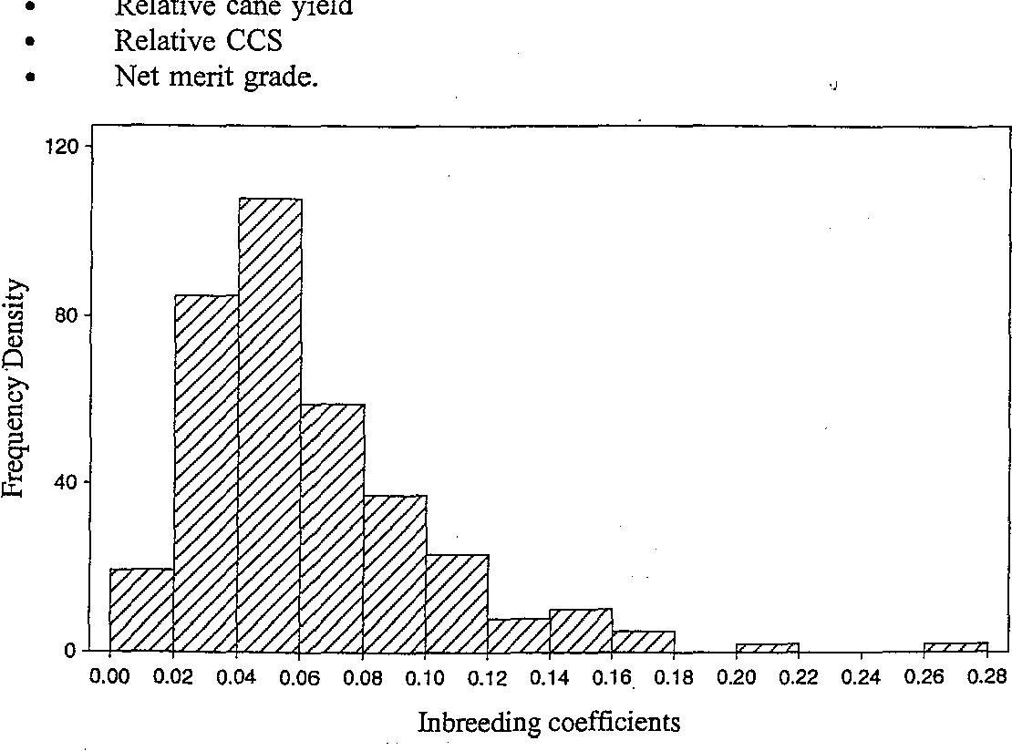 PDF] Evaluation of methods of estimating breeding value of
