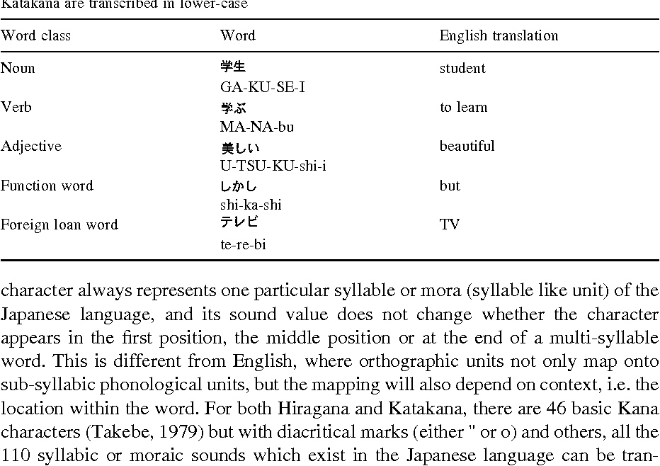 A case study of an English-Japanese bilingual with