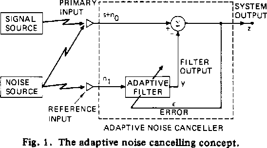 Figure 1 from Adaptive noise cancelling: Principles and