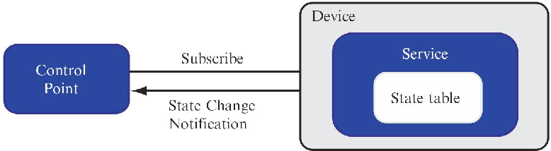 figure 2.23
