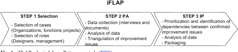 FLEX-RCA: a lean-based method for root cause analysis in