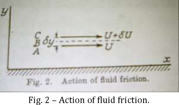 PDF] On a Problem in Euler and Navier-Stokes Equations