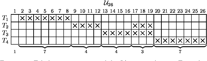 Figure 2 1 from Towards a Characterisation of Lottery Set