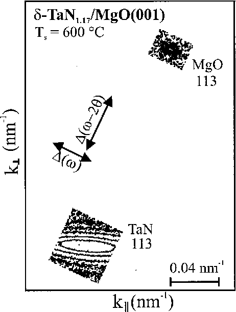 Figure 2 from Epitaxial NaCl structure d-TaNx(001