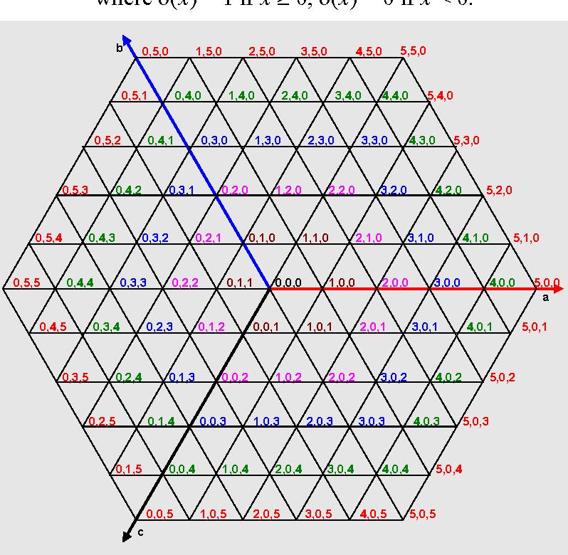 figure 31.23