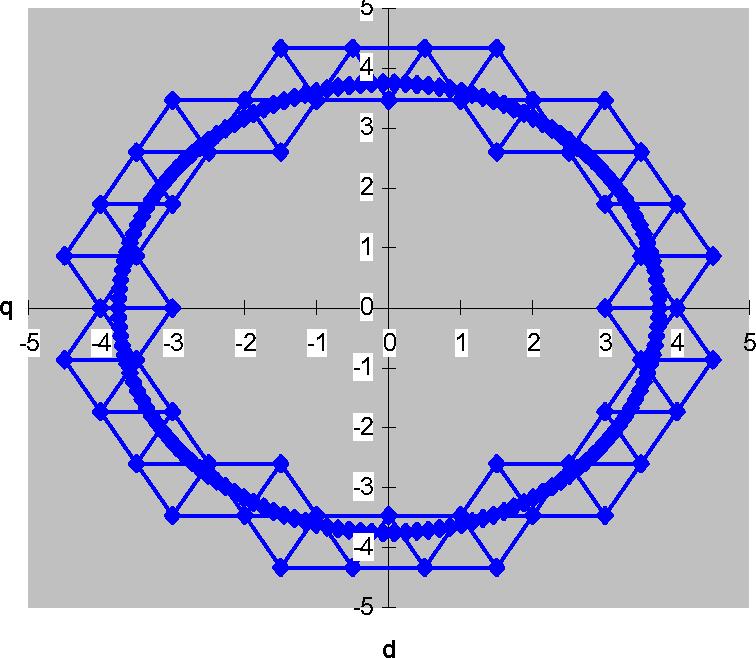 figure 31.25