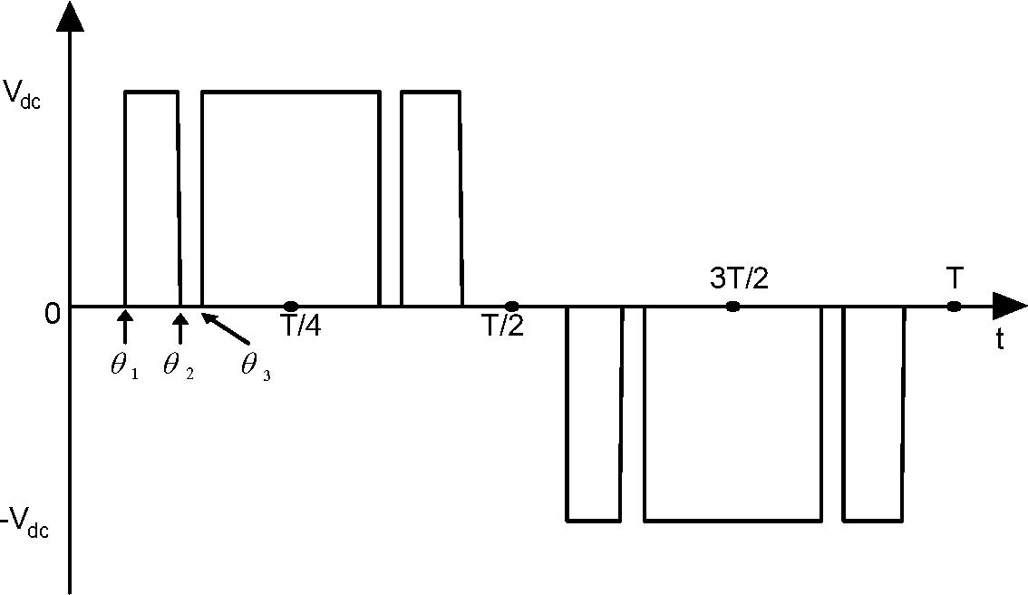 figure 31.27