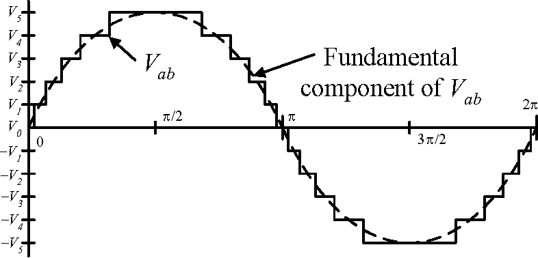 figure 31.6