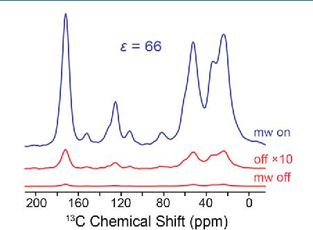 Figure 1 from DNP-Enhanced MAS NMR of Bovine Serum Albumin