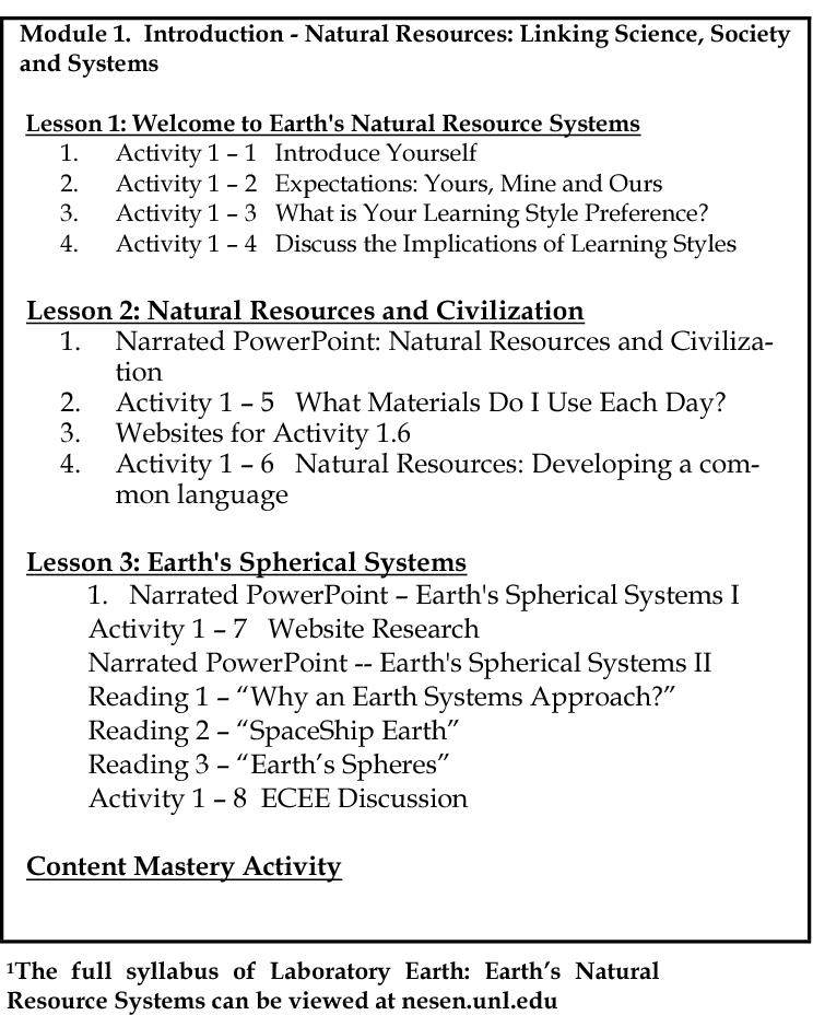 PDF] Laboratory Earth: A Model of Online K-12 Teacher