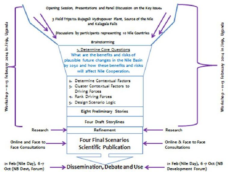 Jinja (template engine) - Semantic Scholar