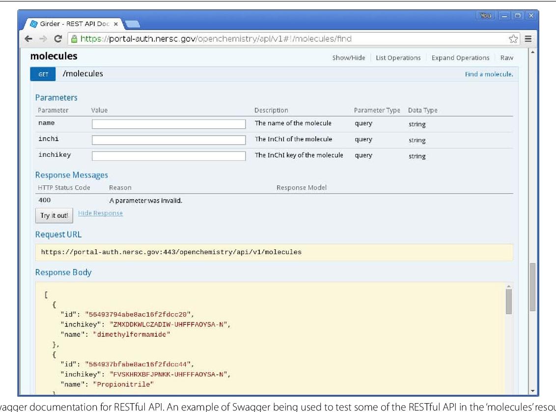 Figure 2 from Open chemistry: RESTful web APIs, JSON, NWChem