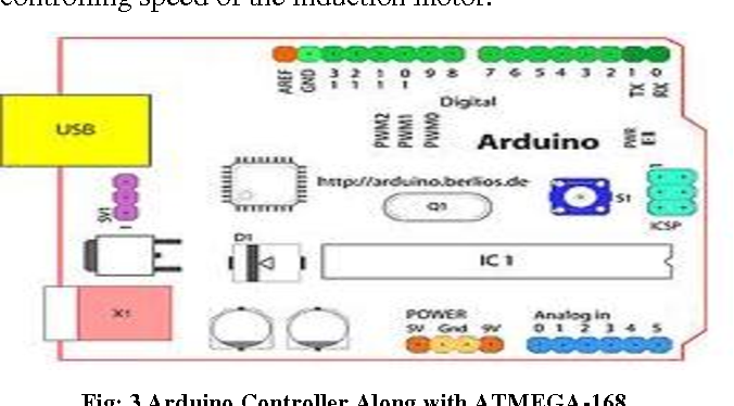 PDF] A Novel Implementation of Phase Control Technique for