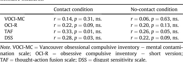 The spread of mental contamination  - Semantic Scholar
