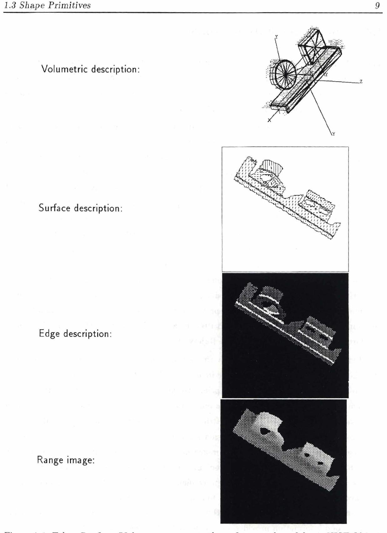 PDF] Surface and volumetric segmentation of complex 3-D