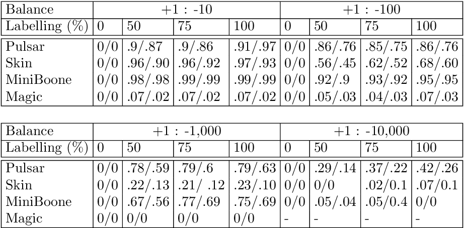 table 5.9