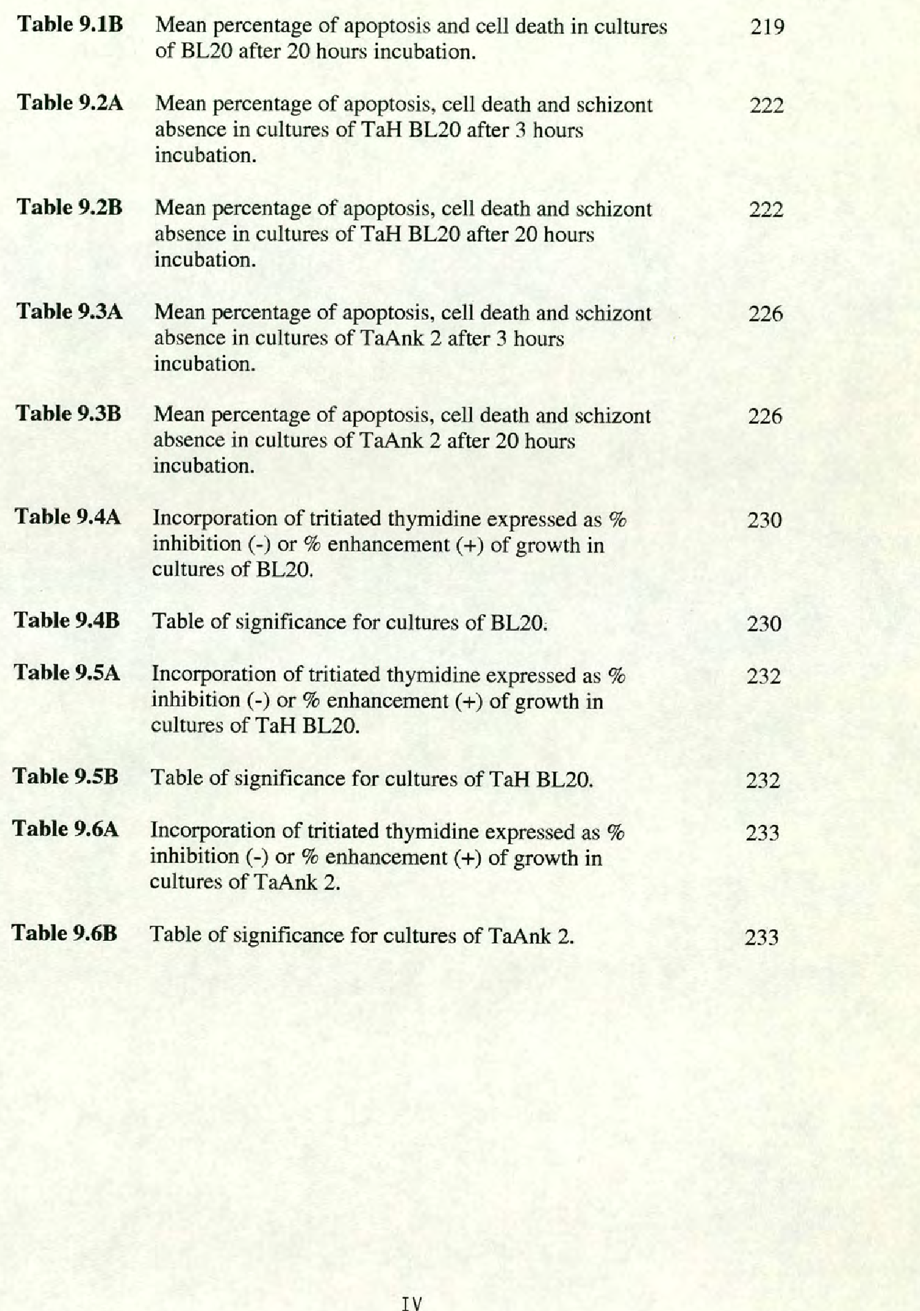 table 9.6