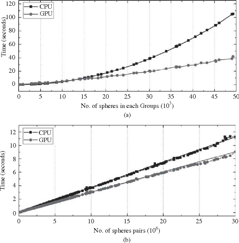 Figure 9 from Change detection for 3D vector data: a CGA