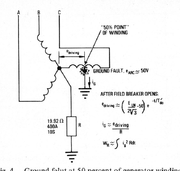 Grounding Of Generators Connected To Industrial Plant Distribution Buses Semantic Scholar