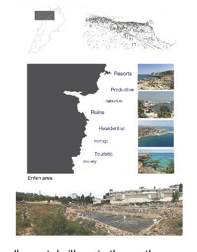 Pdf Anfeh Costal Landscape Preservation Management And Landscape Planning Strategies Semantic Scholar