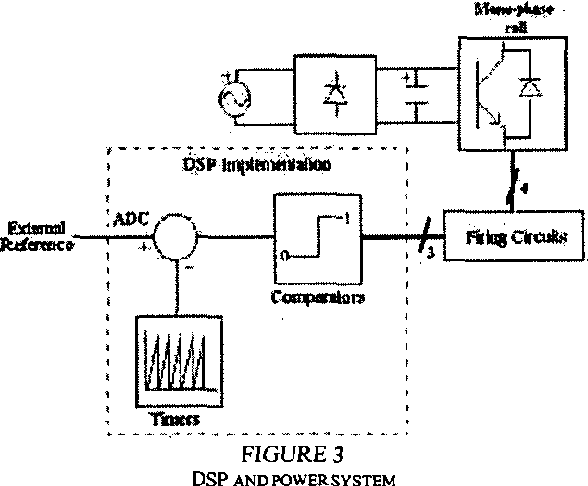 Digital signal processing course innovations for power