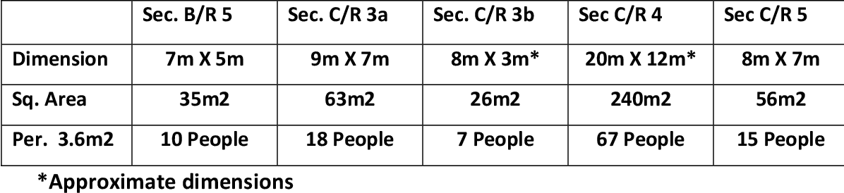 table 7.6