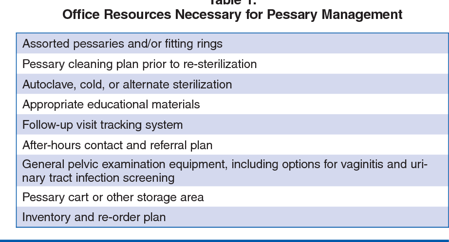 Table 1 From Managing A Pessary Business Semantic Scholar