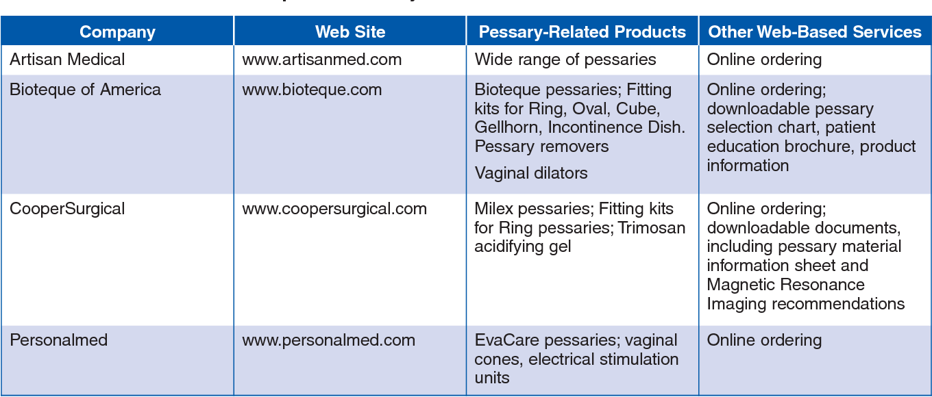 Table 2 From Managing A Pessary Business Semantic Scholar