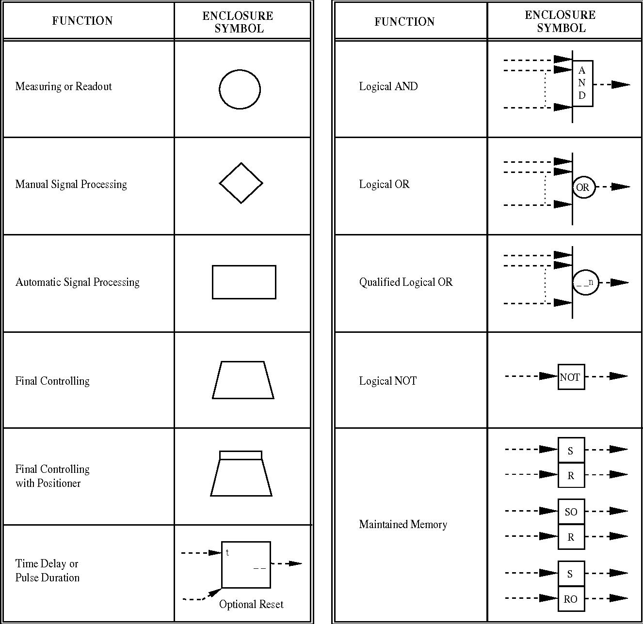 Figure 6 from 2 Processed Signal Continuation Symbols | Semantic ScholarSemantic Scholar