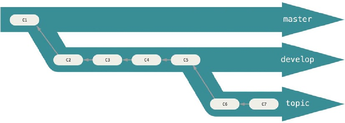 figure 3-19