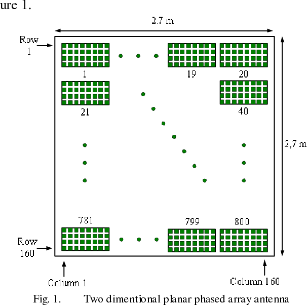 System specification for dual polarized low power X-Band